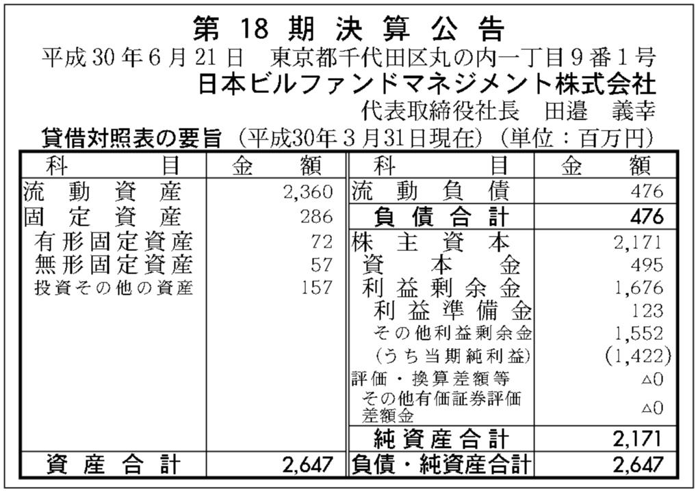 ビル ファンド 日本