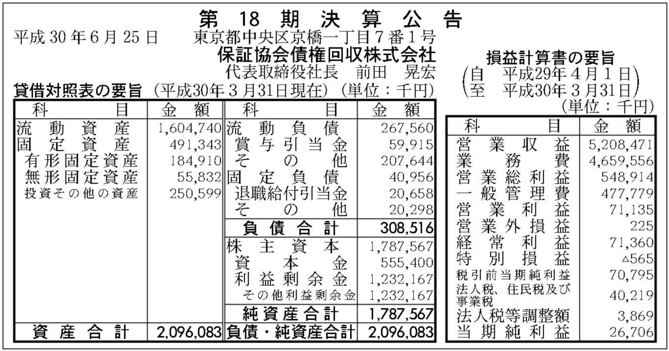 回収 保証 会社 債権 協会 株式