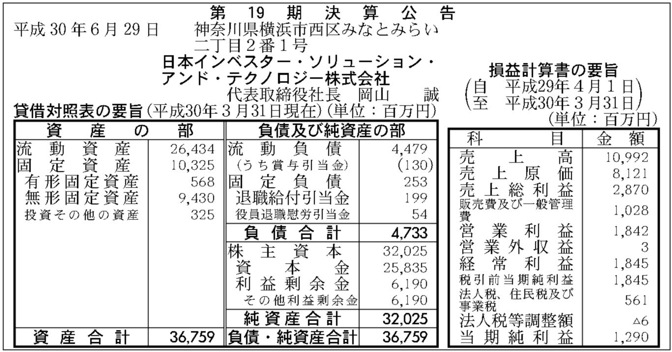 アンド テクノロジー 日本 インベスター ソリューション