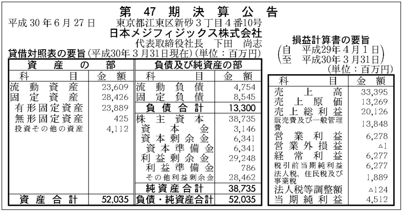 メジ 株式 日本 会社 フィジックス