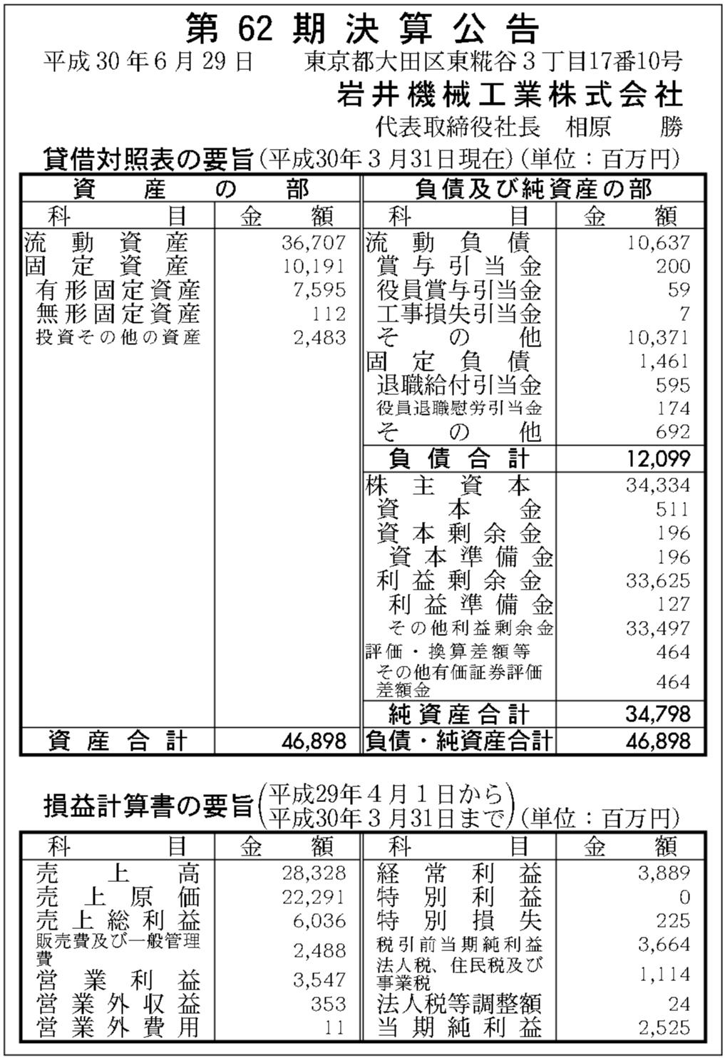 工業 株式 機械 会社 岩井 鬼怒川ゴム工業株式会社 :