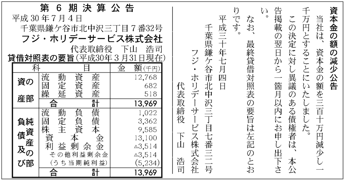 鎌ヶ谷 ホリデイ