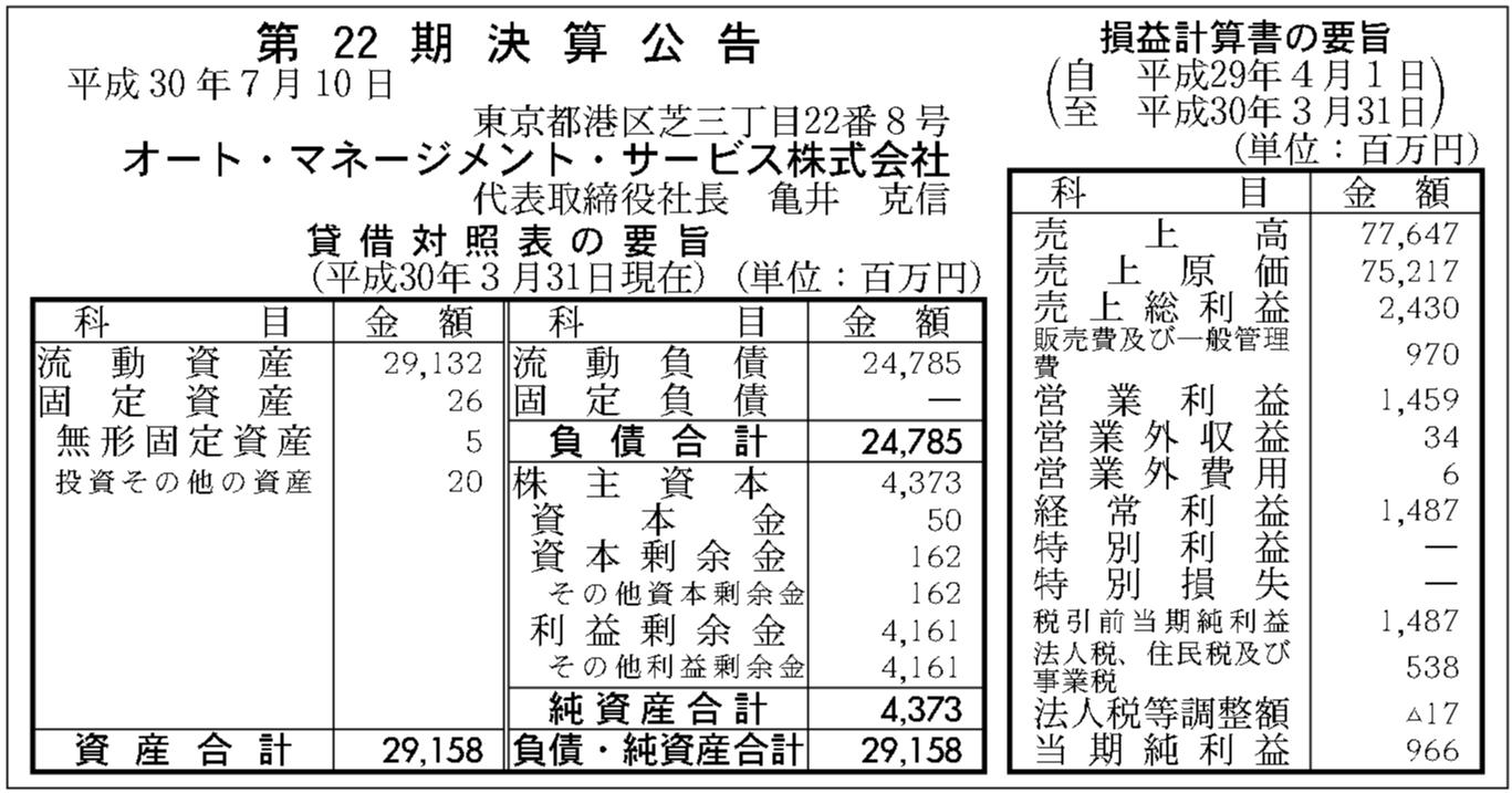 会社 マネージメント サービス 株式