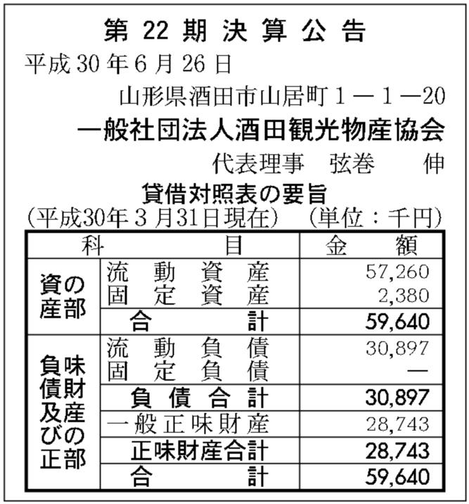 酒田 ケーブル テレビ