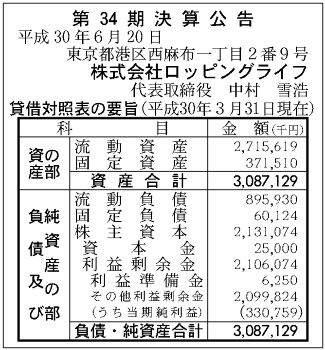 ロッピング 【楽天市場】商品カテゴリ別 >