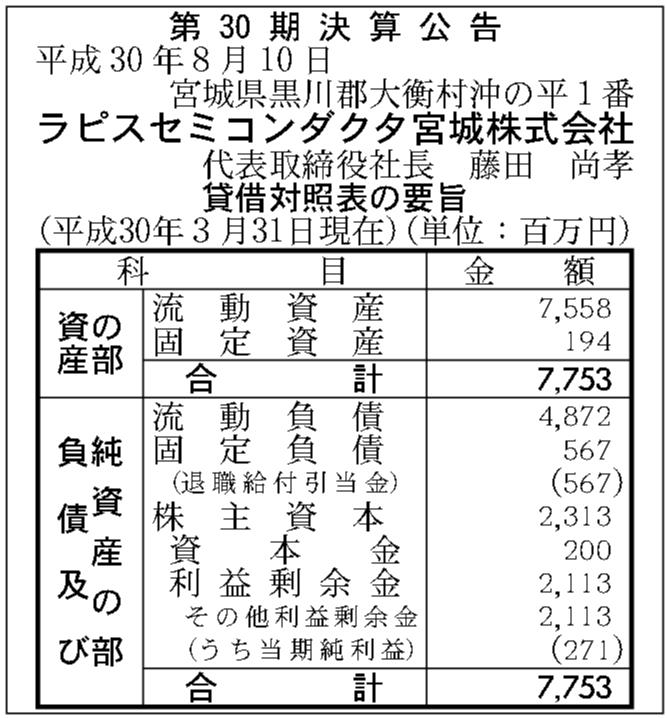 宮崎 ラピス セミコンダクタ