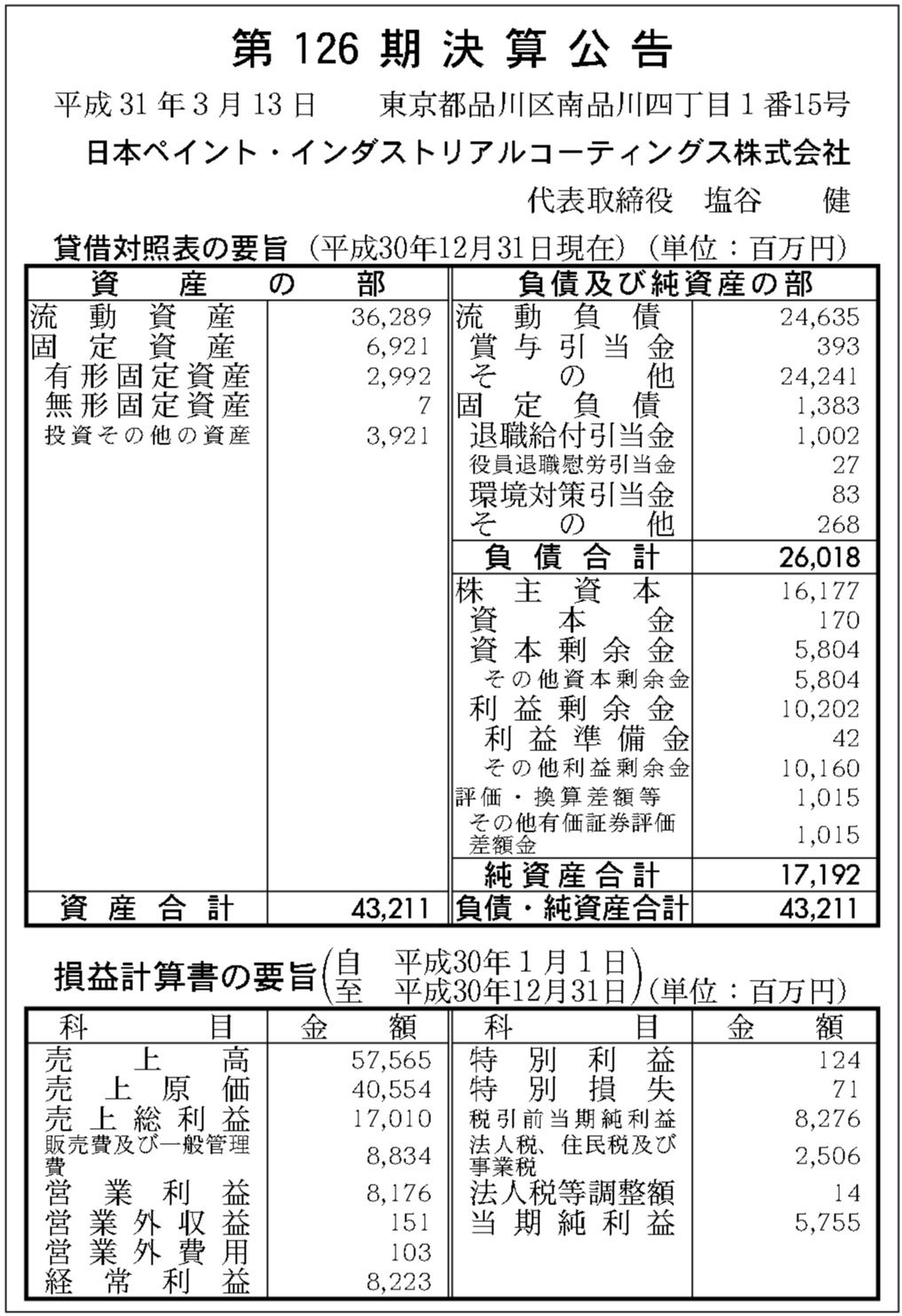 コーティング インダストリアル ス ペイント 日本