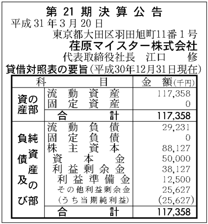 東京 都 大田 区 羽田 旭 町 11 1