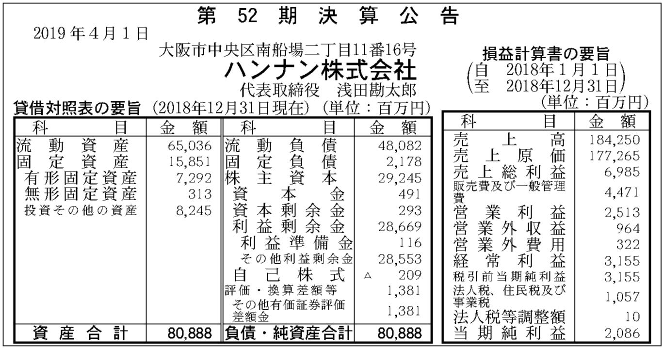 ハンナン株式会社 第52期決算公告 | 官報決算データベース