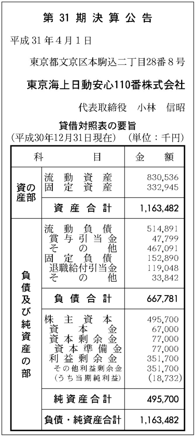 海上 安心 東京 番 日動 110