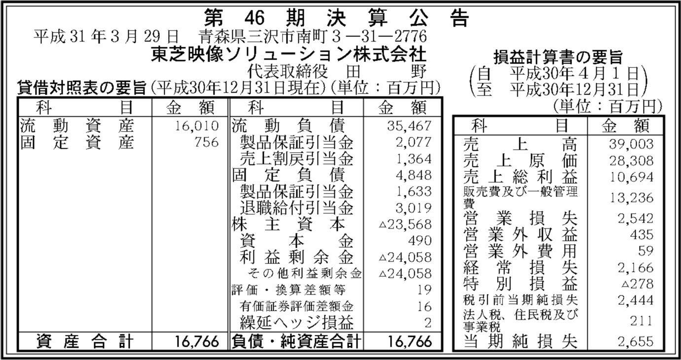 ソリューション 株式 会社 東芝 映像 Wikizero