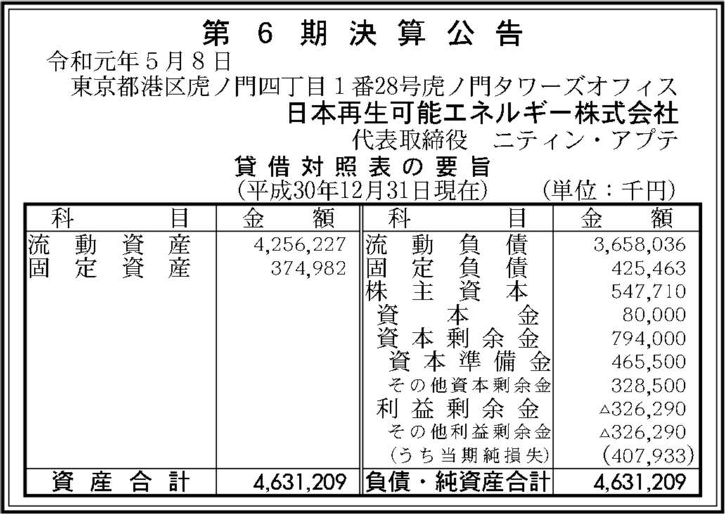 株式 会社 日本 再生 エネルギー 可能 日本 再生