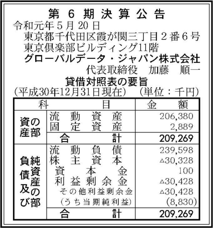 データジャパン